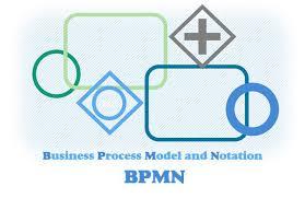 BPD چیست؟,BPMN چیست؟,استاندارد BPMN, ترسیم BPD
