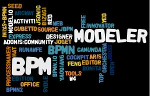 نرم افزارهای مدیریت فرایند, نرم افزارهای BPM. مدلسازي فرایند
