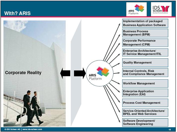 مدلسازی فرایندها,سازمان وظیفه گرا,سازمان فرایندگرا, آموزش BPMN,