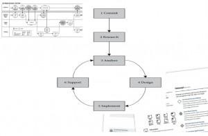 چارچوب چانگ,استقرار BPM, پیادهسازی BPM