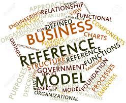 مدل مرجع در مدیریت فرایند
