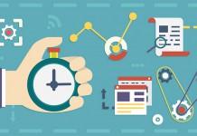 گام های پروژه BPM, گام های پروژه مدیریت فرایند