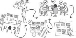 الگوهای تخصیص فعالیت در BPMS, سیستم BPMS