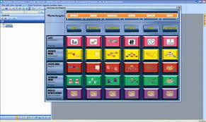 نرمافزار System Architect, نرمافزار SA, نرم افزار مدیریت فرایند