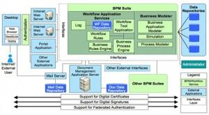 موتورها و اجزاء BPMS