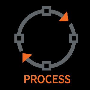 فرایند چیست؟