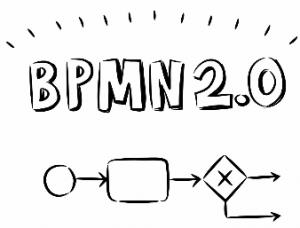استاندارد BPMN, bpmn چیست, آموزش BPMN, نمادهای BPMN