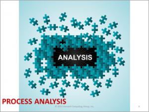 تحلیل فرایند, فرایندهای سازمان, مکانیزاسیون سازمان, نرم افزار BPMS