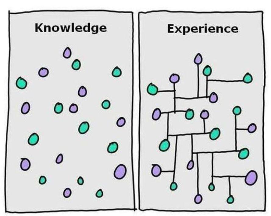 دانش مدیریت فرایند