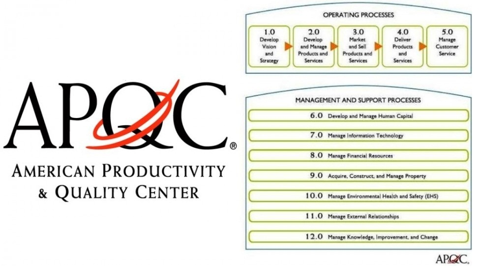 چارچوب APQC