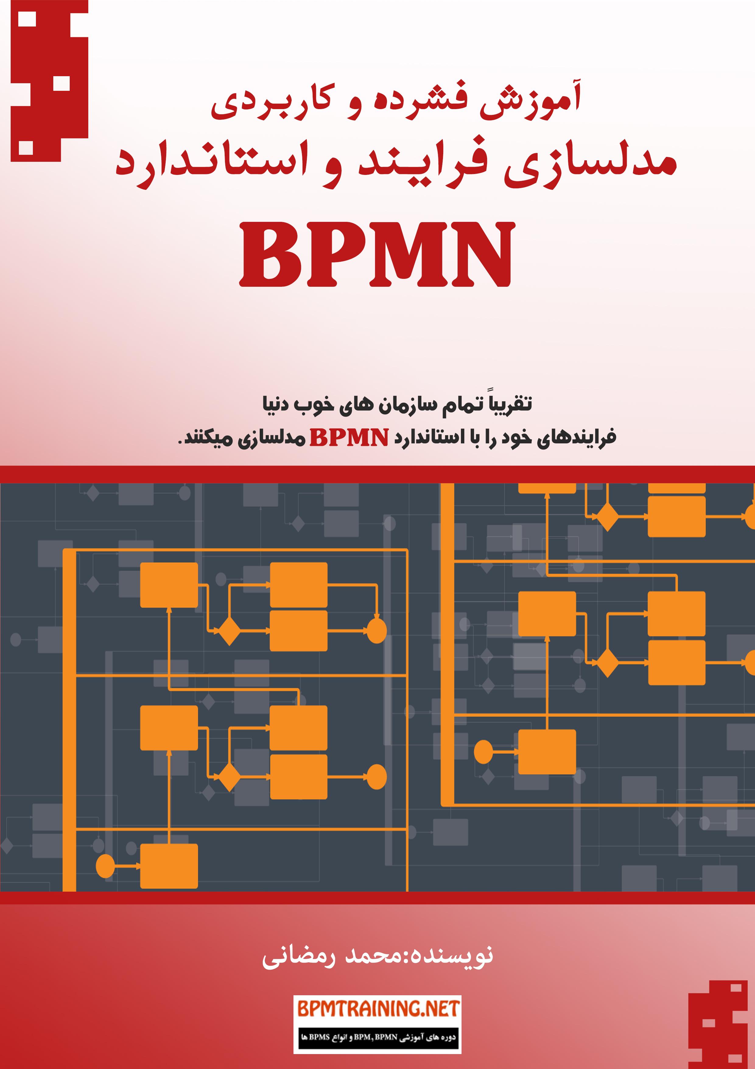 آموزش BPMN