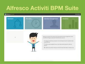 Activiti BPMS