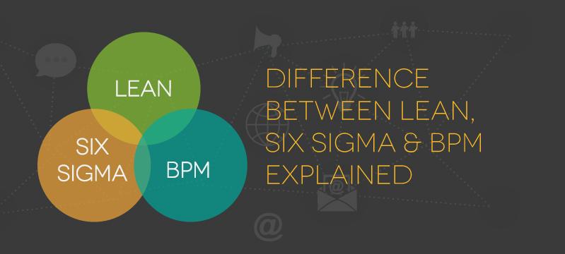 تفاوت مدیریت فرایند و TQM