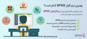 بهترین نرم افزار BPMS
