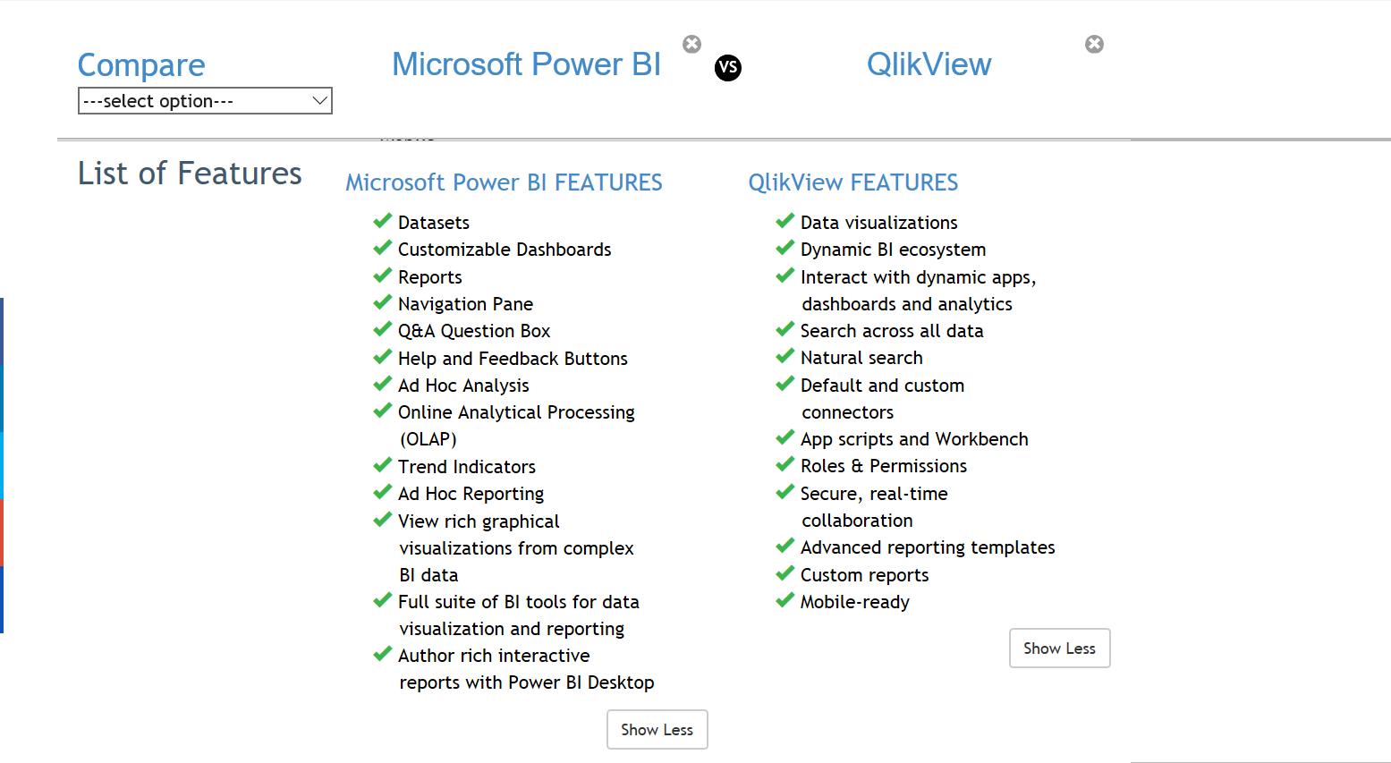 مقایسه Qlikview با Power BI