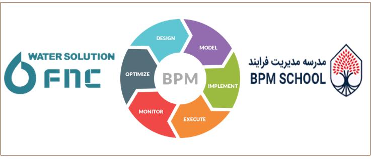 پروژه مدیریت فرایند