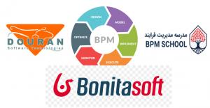 آموزش Bonita BPM