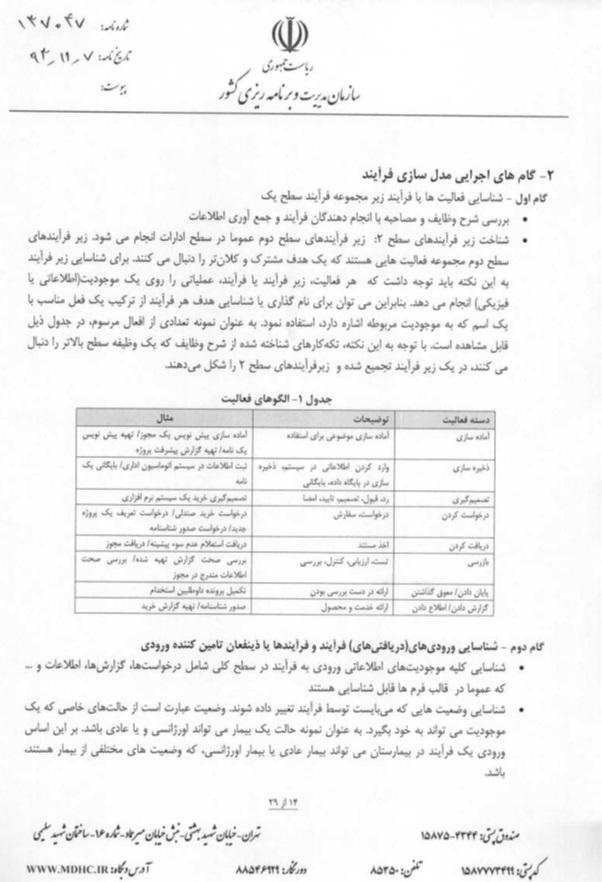 دستورالعمل اصلاح فرایندهای سازمان برنامه و بودجه