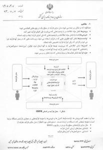 دستورالعمل سازمان برنامه اصلاح فرایندها