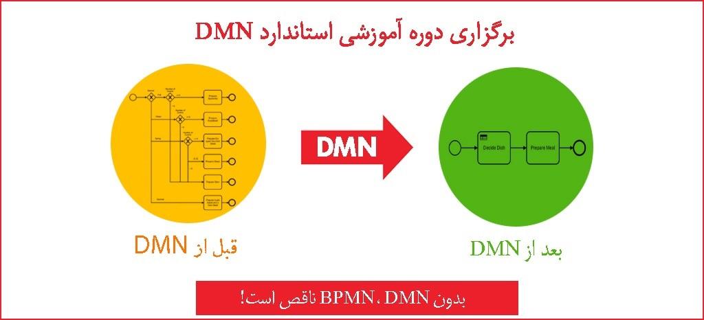 Dmn-چیست؟