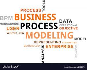 مدلسازی فرایند کسب و کار